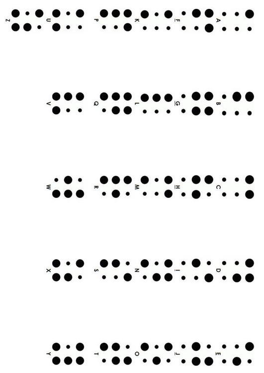 braille - alfabet - punktskrift