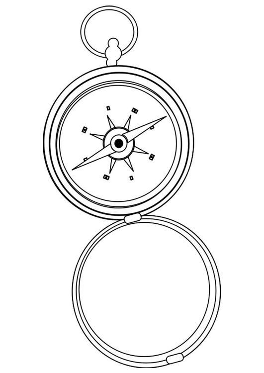 bruk av kompass