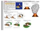 håndverk for barn vulkan 1